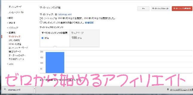 ウェブマスター サイトマップは送信されましたの画面